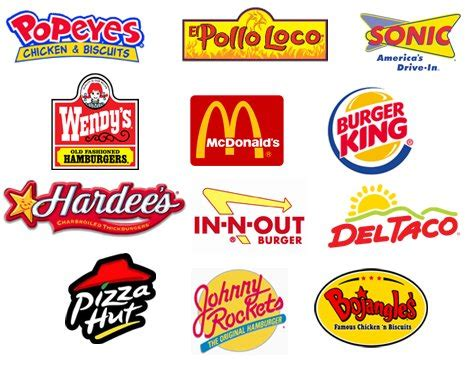 Essay fast food restaurants